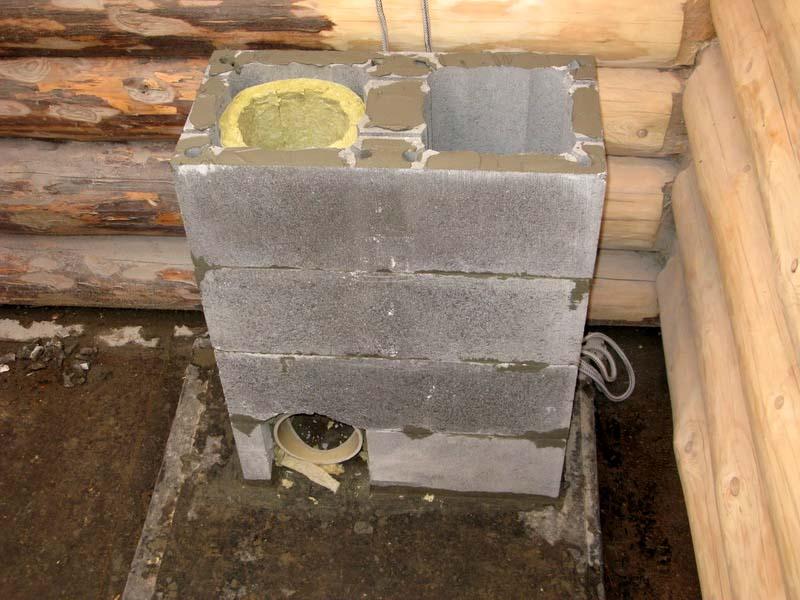 Керамзитобетон дымоход амурская область купить бетон