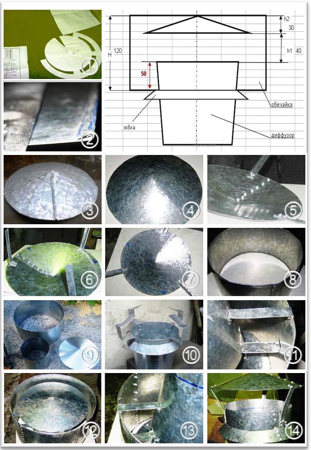 Изготовление колпака на дымоход