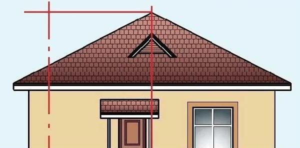 Определение высоты дымохода 1