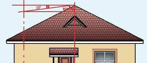Определение высоты дымохода
